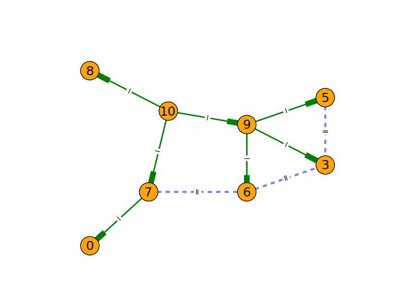 Usingworkx To Draw Graph Something Useful Graph and Velocity Download Free Graph and Velocity [gmss941.online]